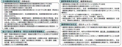 法案3.JPG
